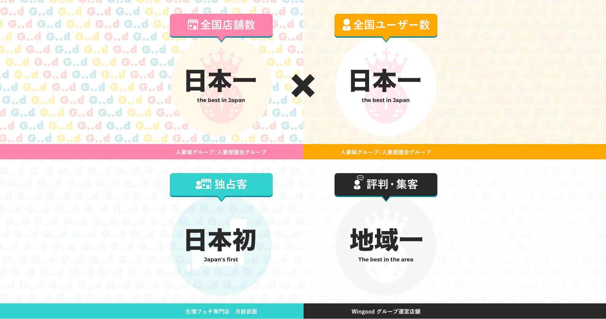 全国店舗数日本一・全国ユーザー数日本一・独占客日本初・評判集客地域一